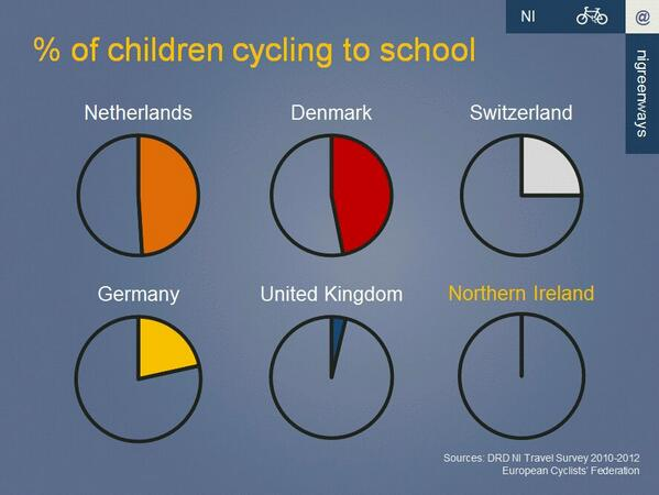 Children cycling to school.jpg