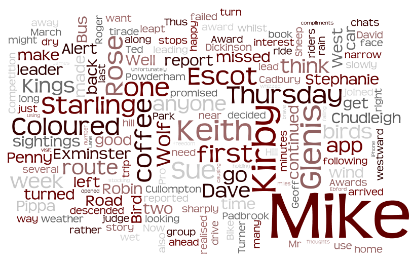 Wordle report.png