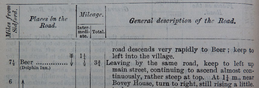 Audax instructions 1896.jpg